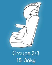 Sièges Groupe 2/3