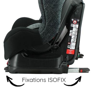 fixations-isofix