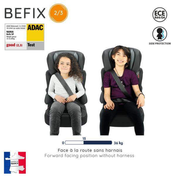 befix utilisation