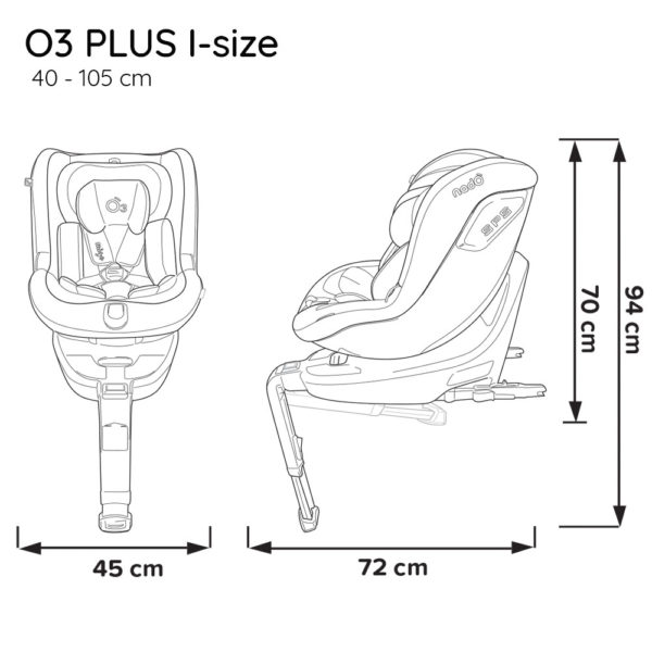o3-plus-dimensions