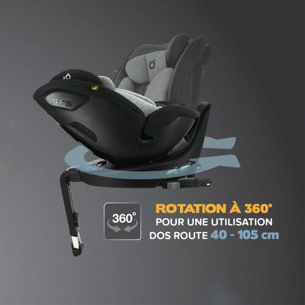 rotation