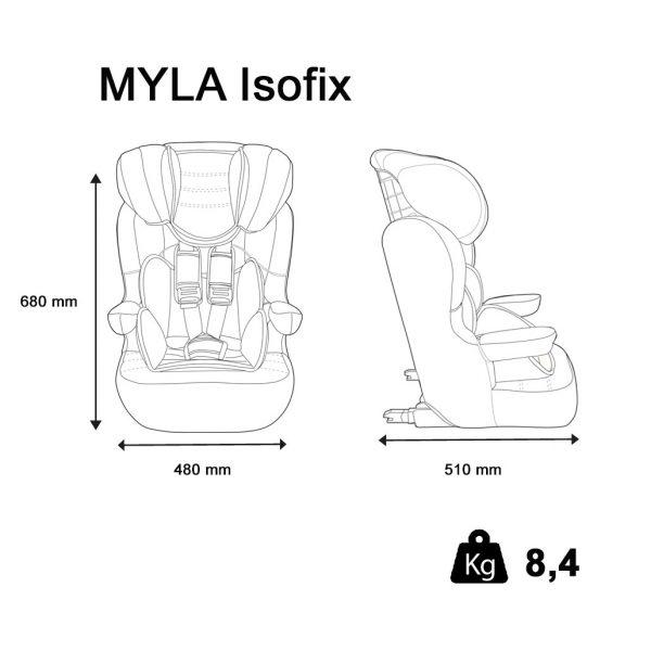 myla-iso-dimensions