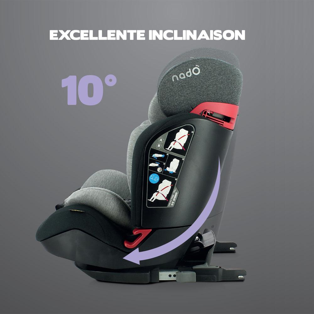 O10-inclinaison