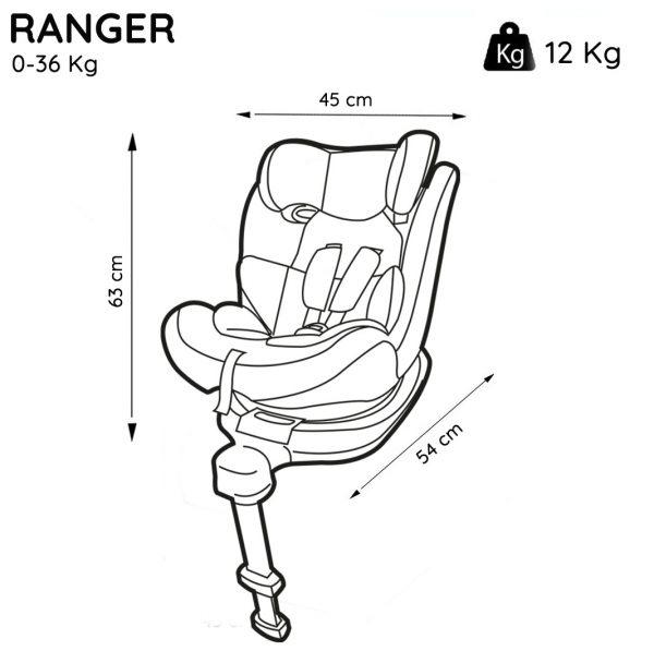 ranger-dimensions