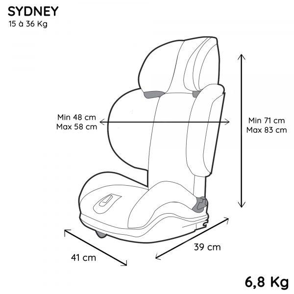 SYDNEY-dimensions